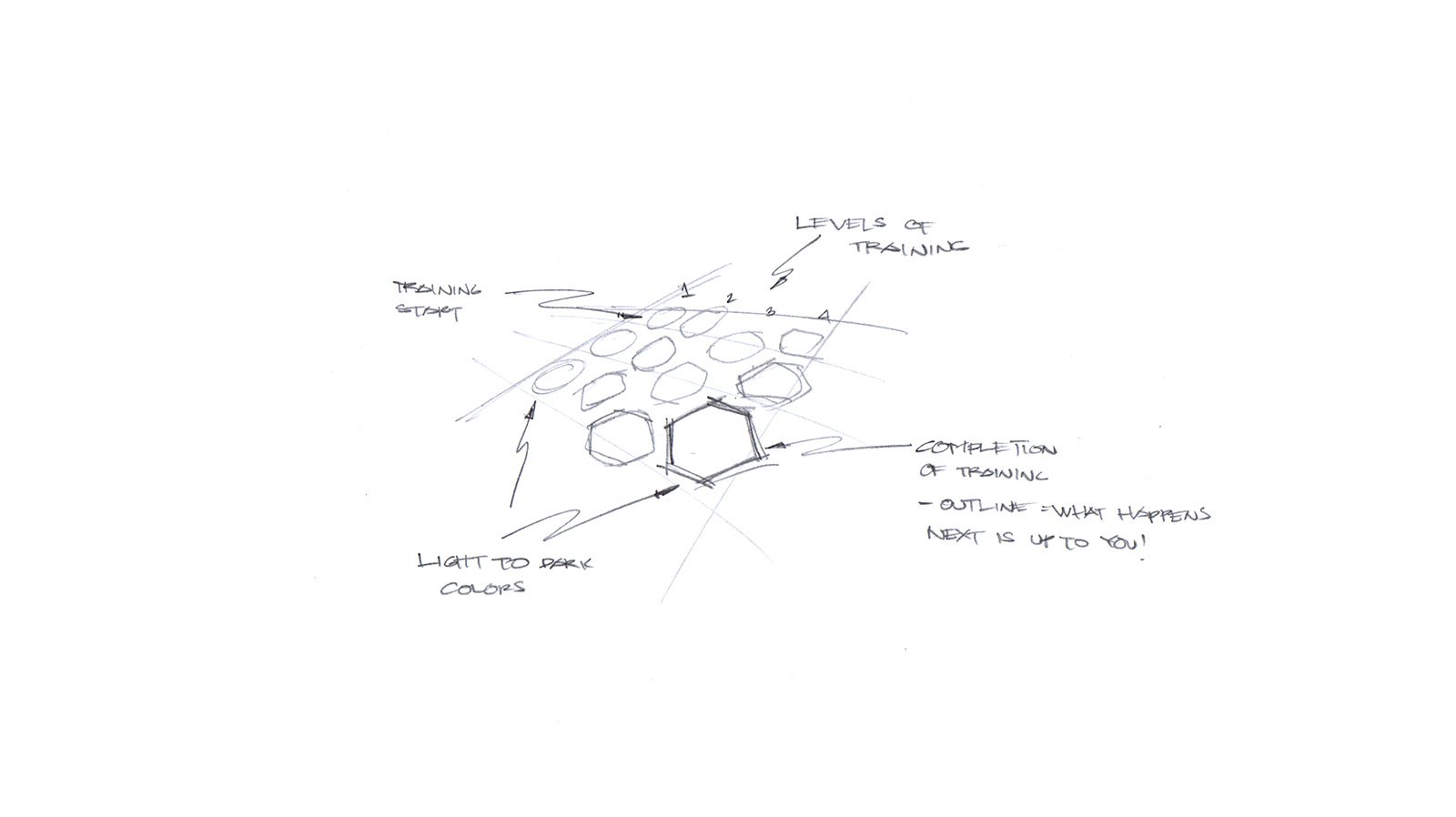 JFC CAMP Sketch