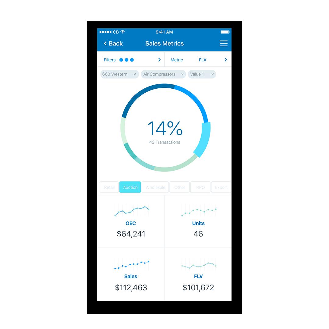 Rouse Sale Mobile App
